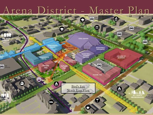 Illustration of arena district